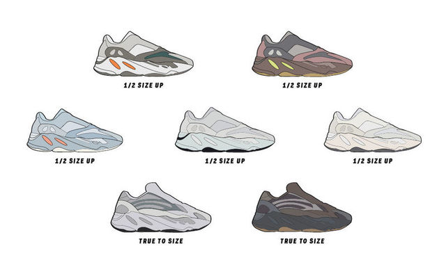 Yeezy 700: The Ultimate Sizing and Fit